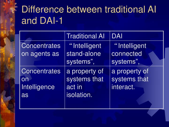 Difference between traditional AI and DAI-1