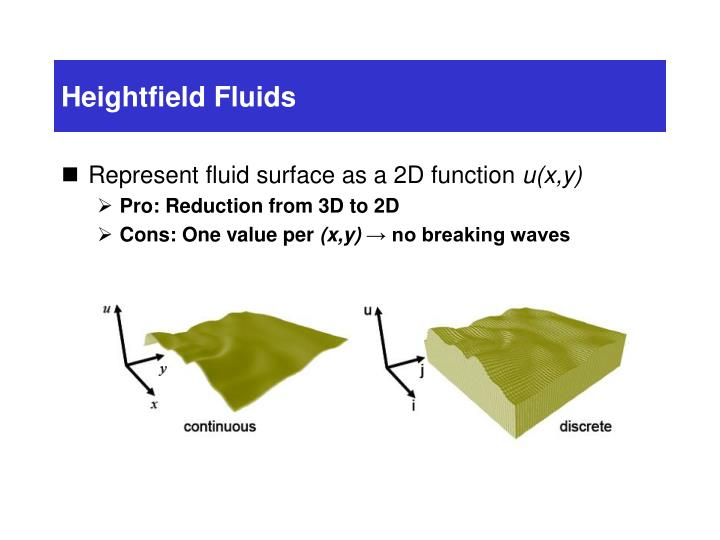 Heightfield Fluids