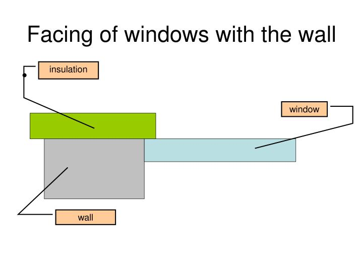 Facing of windows with the wall