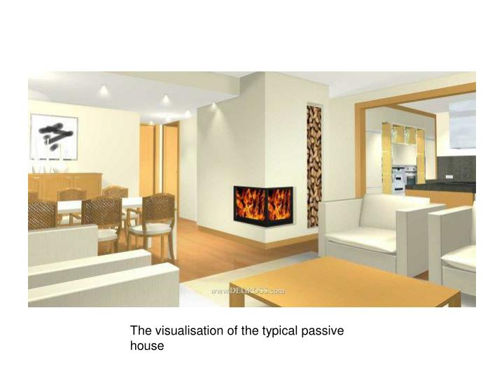 The visualisation of the typical passive house