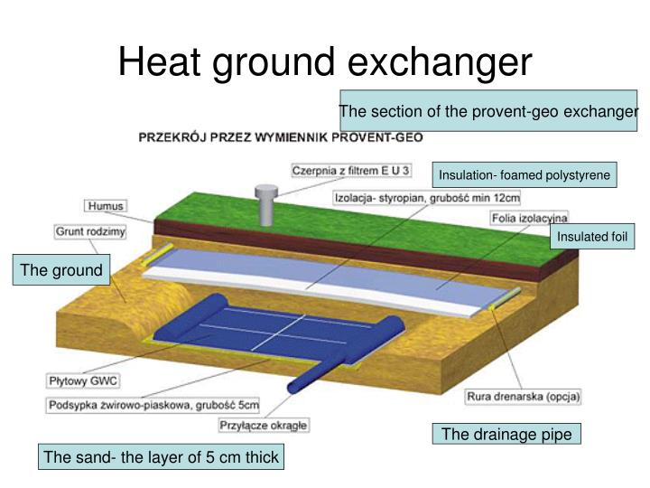 Heat ground exchanger