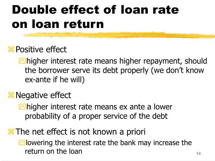 Double effect of loan rate on loan return