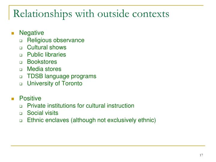 Relationships with outside contexts