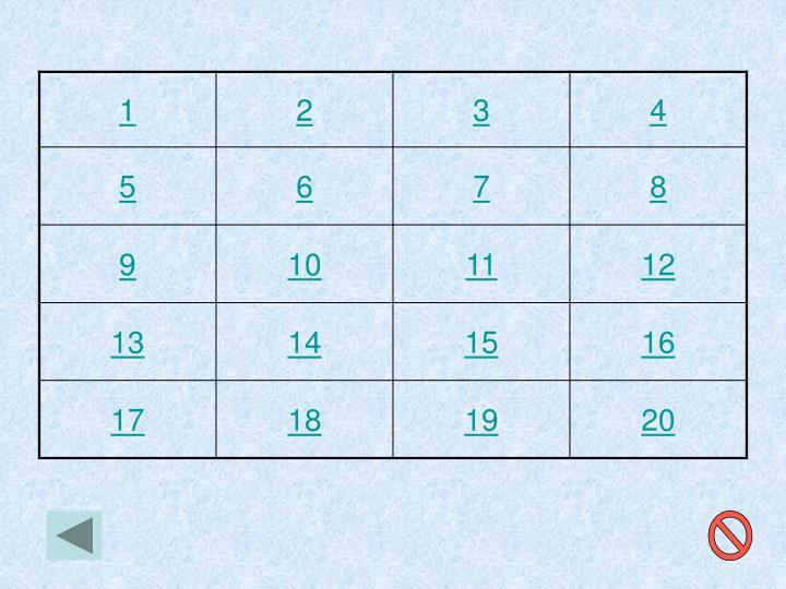 Pythagoras bingo