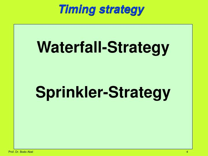 Ppt market entry options ansoff s market growth matrix for Waterfall development strategy