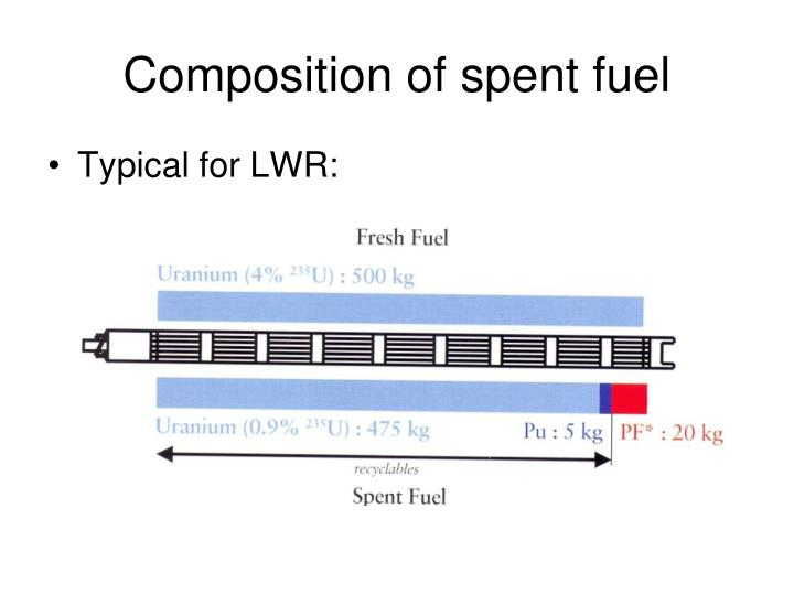 Composition of spent fuel