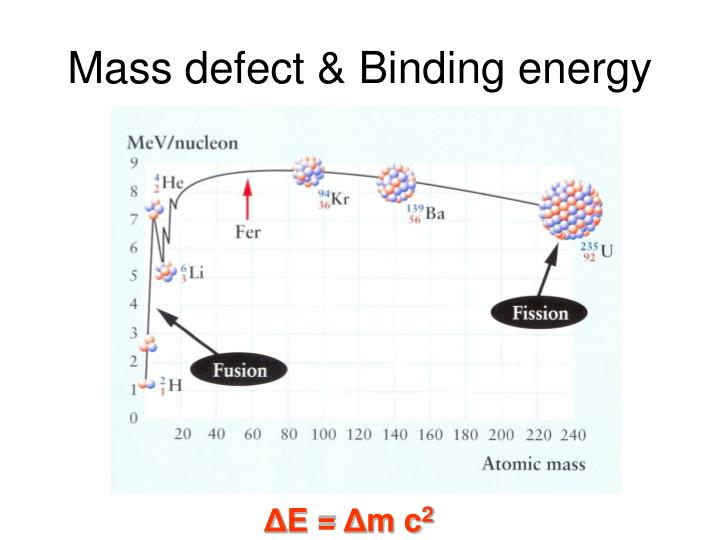 Mass defect binding energy
