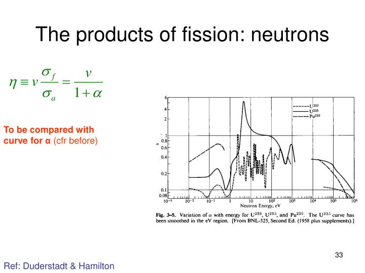 The products of fission: neutrons
