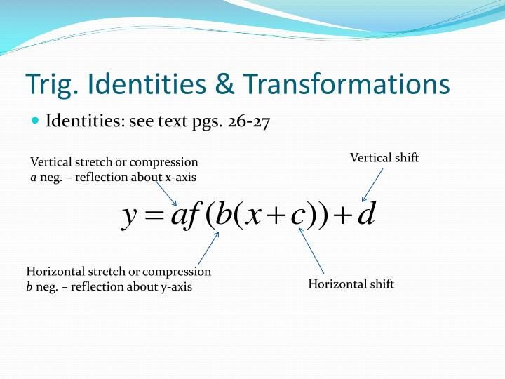 Trig. Identities & Transformations