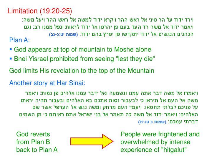 Limitation (19:20-25)