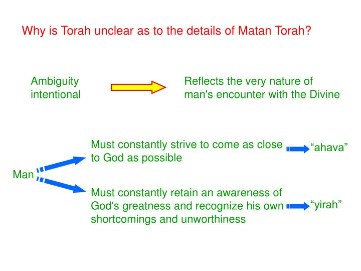 Why is Torah unclear as to the details of Matan Torah?