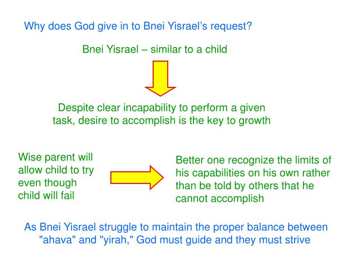 Why does God give in to Bnei Yisrael's request?