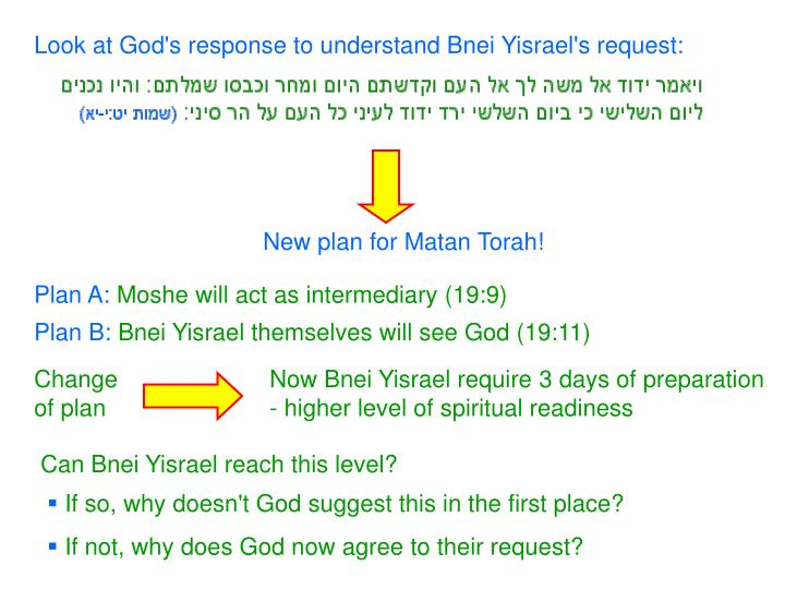 Look at God's response to understand Bnei Yisrael's request:
