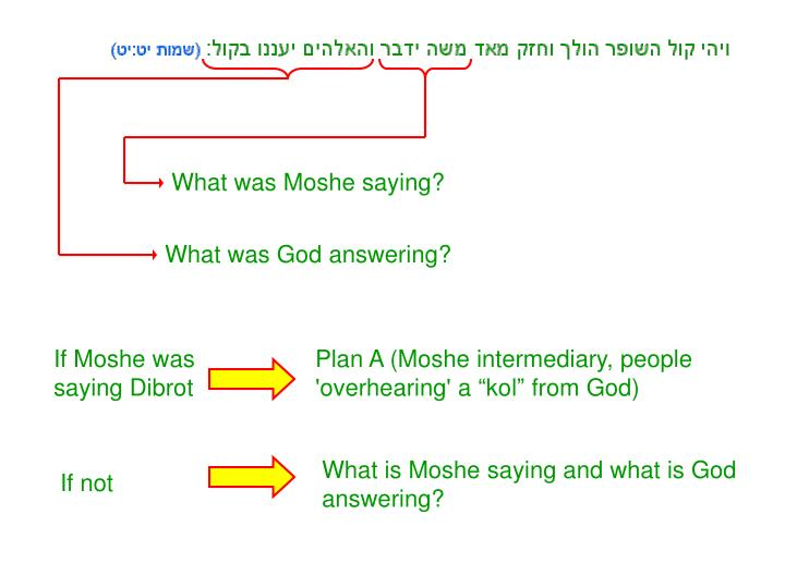 What was Moshe saying?
