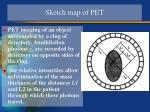 sketch map of pet