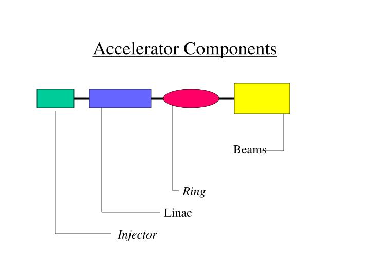 Accelerator components