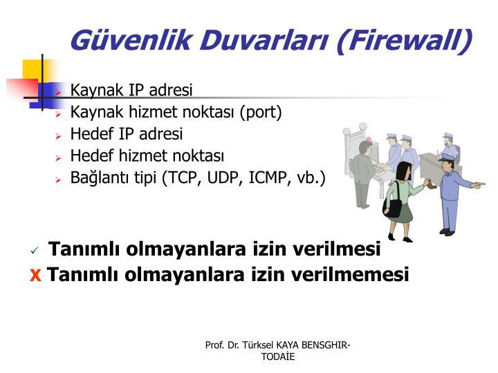 Güvenlik Duvarları (Firewall)