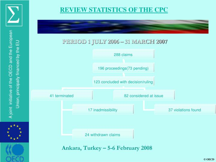 REVIEW STATISTICS OF THE CPC