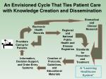 an envisioned cycle that ties patient care with knowledge creation and dissemination