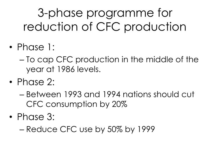 3-phase programme for reduction of CFC production