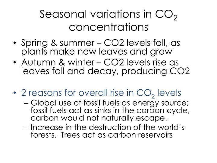 Seasonal variations in CO