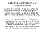 seasonal variations in co 2 concentrations