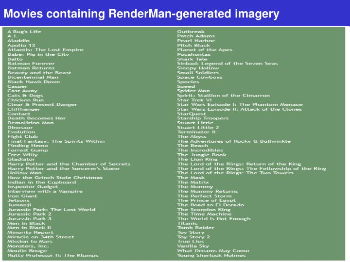 Movies containing RenderMan-generated imagery