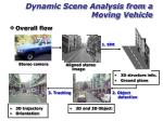 dynamic scene analysis from a moving vehicle5