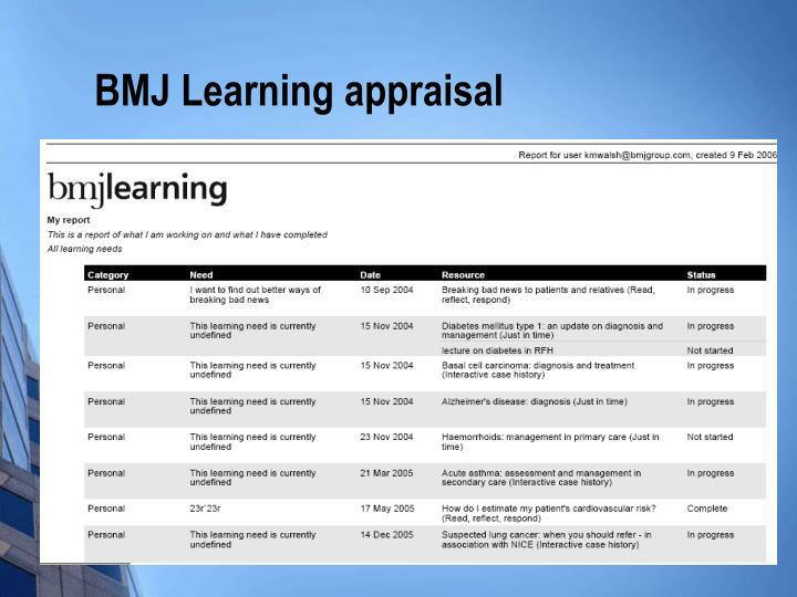 BMJ Learning appraisal