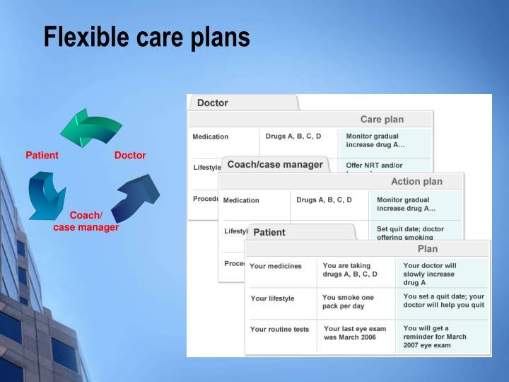 Flexible care plans