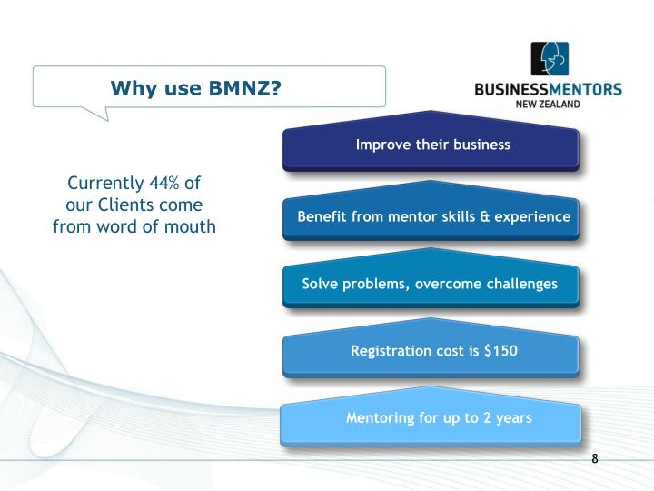 Why use BMNZ?