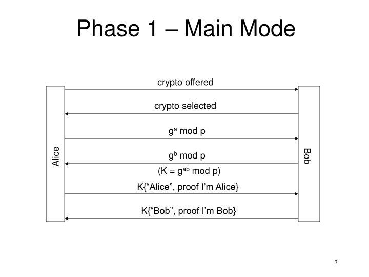 Phase 1 – Main Mode