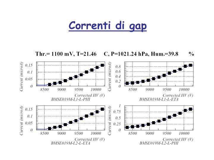 Correnti di gap
