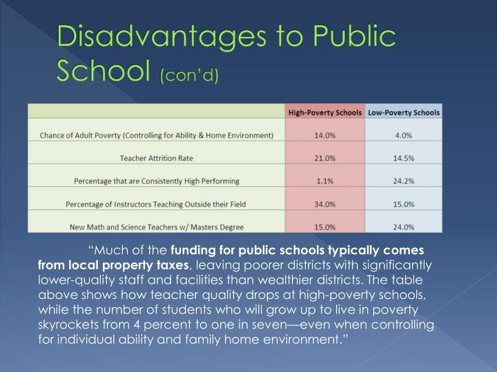 Disadvantages to Public School