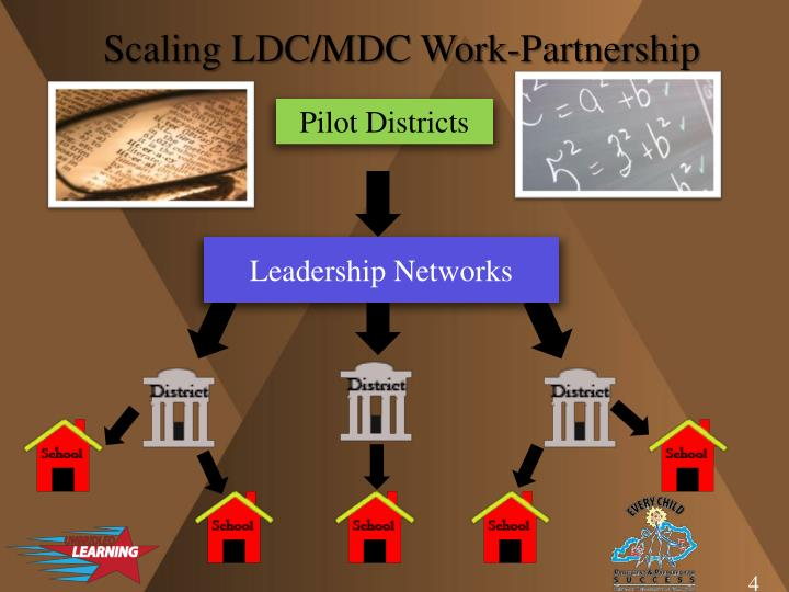 Scaling LDC/MDC Work-Partnership