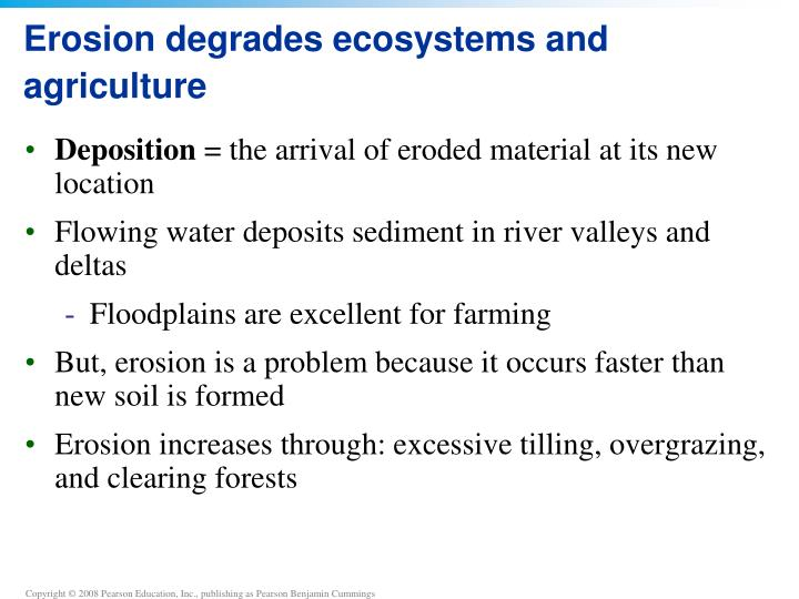 Erosion degrades ecosystems and agriculture