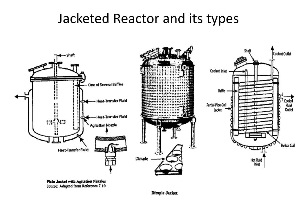 PPT   Chemical/Polymer Reactor Design PowerPoint Presentation ...