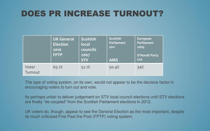 Does PR increase turnout?