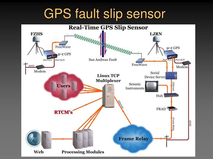 GPS fault slip sensor