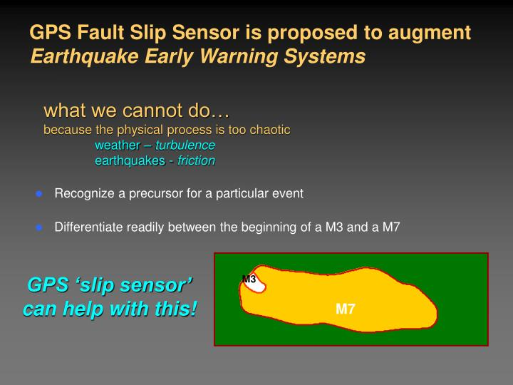 GPS Fault Slip Sensor is proposed to augment