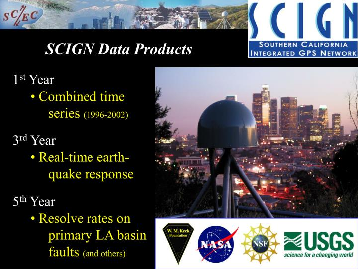 SCIGN Data Products