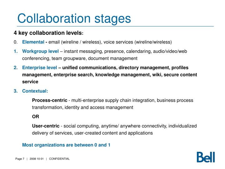 Collaboration stages