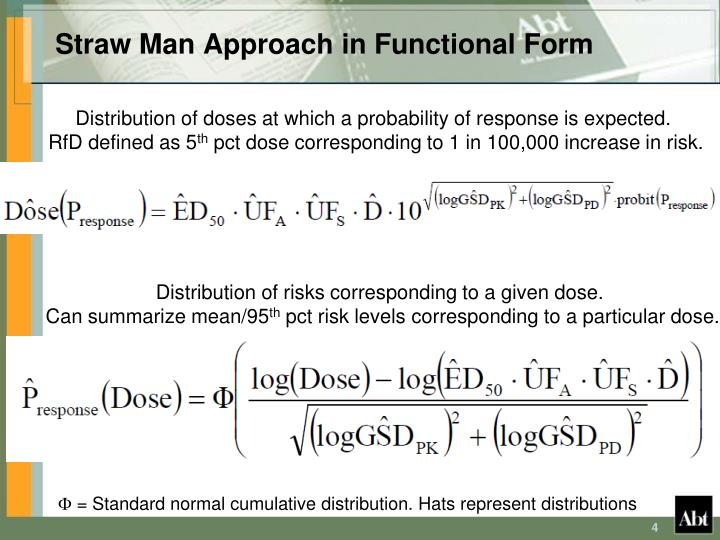 Straw Man Approach in Functional Form