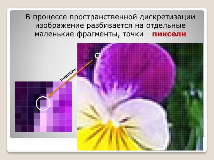 В процессе пространственной дискретизации изображение разбивается на отдельные маленькие фрагменты, точки -