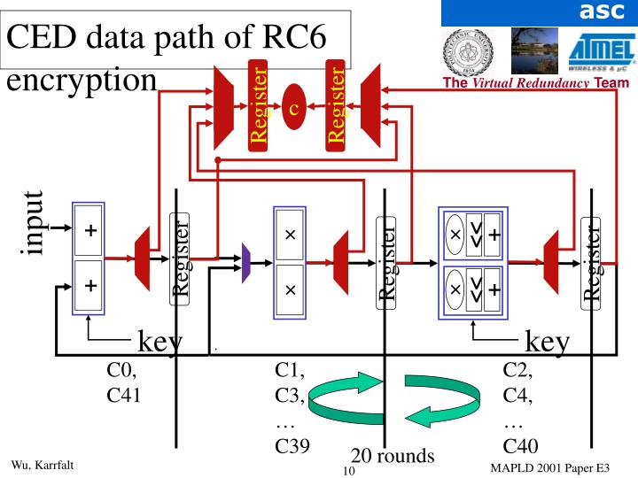 CED data path of RC6