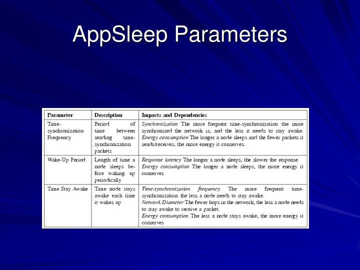 AppSleep Parameters