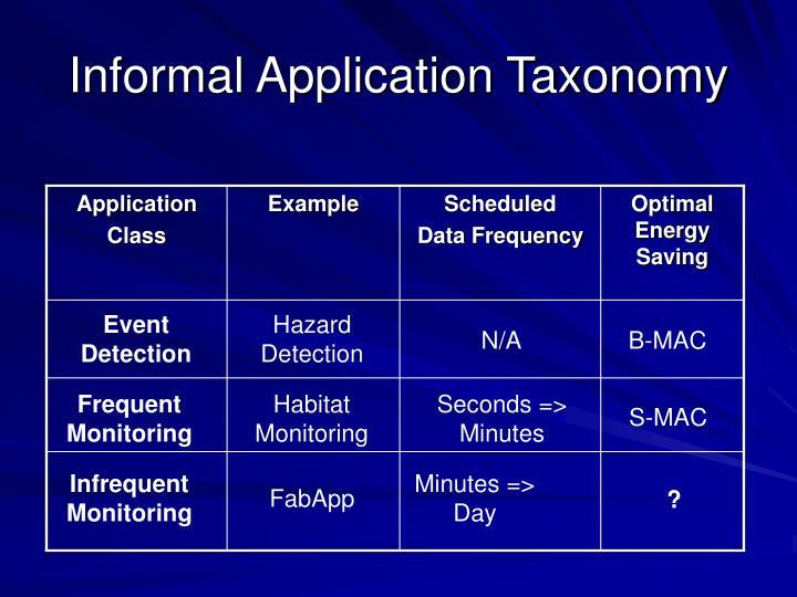 Informal Application Taxonomy