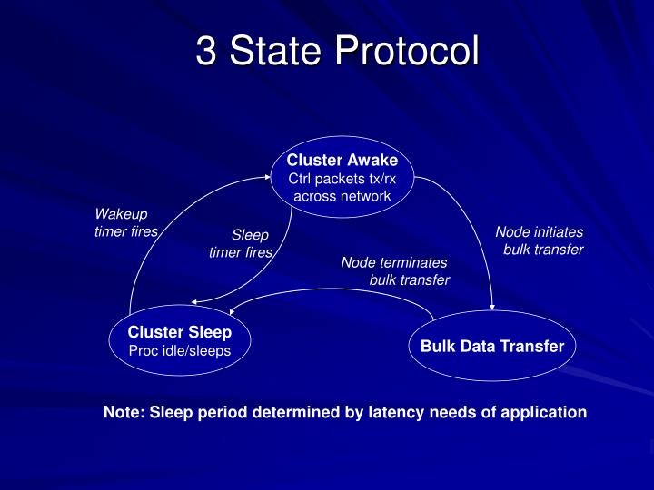 3 State Protocol