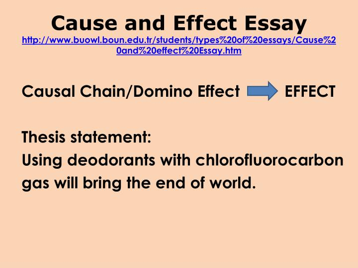 Cause and EffectEssay