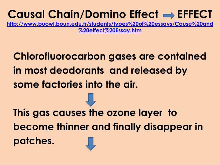 Causal Chain/Domino Effect